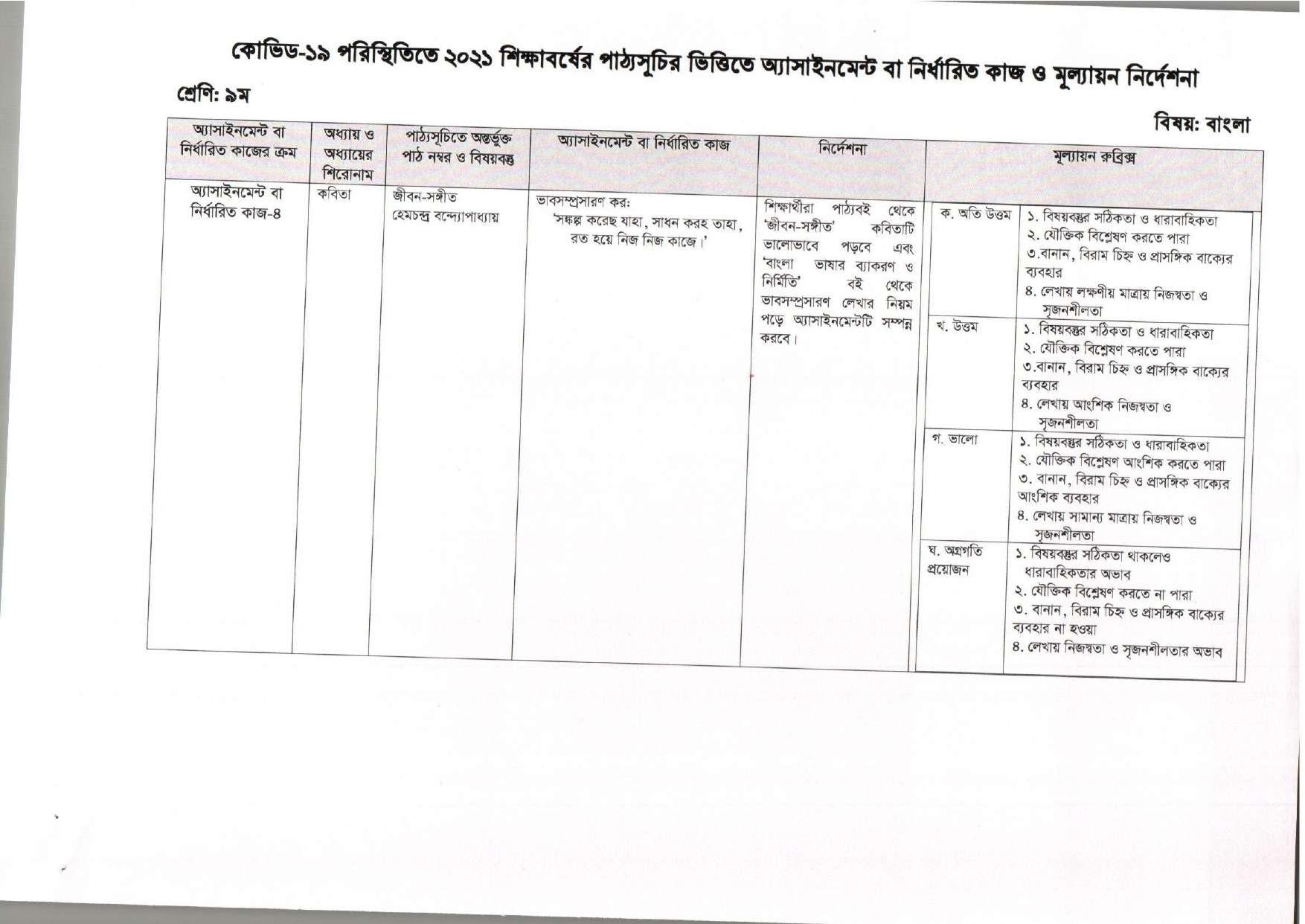 Class 9 12th Week Bangla Assignment