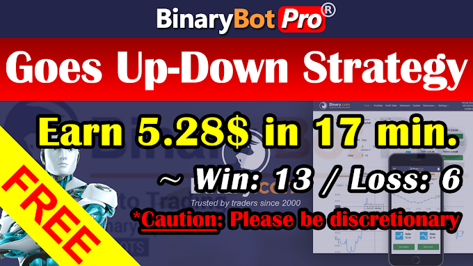 Goes Up-Down Strategy (10-Jul-2020) | Binary Bot | Free Download