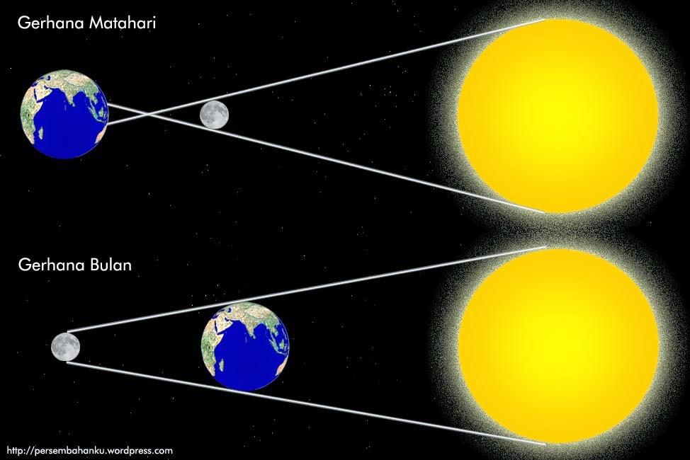 tarunalautblogspotcom Dampak dari Terjadinya Gerhana Bulan