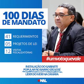 Vereador Nal Fernandes do MDB comemora 100  dias de mandato