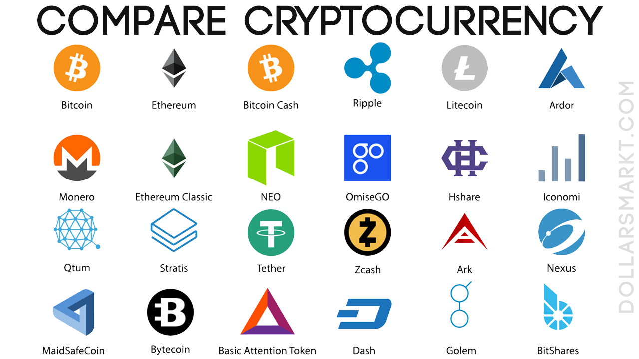 compare top 100 cryptocurrency with real time price and daily percentage change
