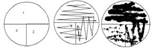 Teknik Penanaman dengan Goresan (Streak) goresan T