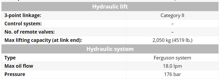 MF 290 Xtra hydraulics