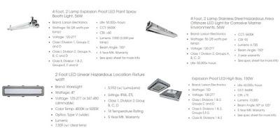 desain lampu untuk tps b3