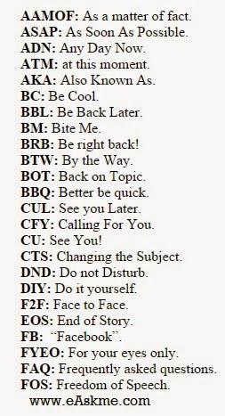 Facebook Abbreviations : eAskme