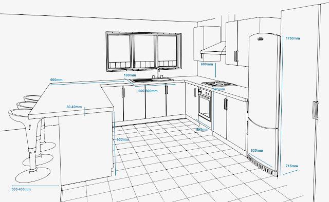 tips memilih meja dapur - luas dapur