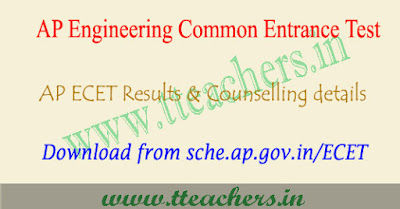AP ECET Results 2019, apecet result, counselling dates 2019