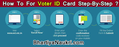 how-to-apply-voter-id-card-online