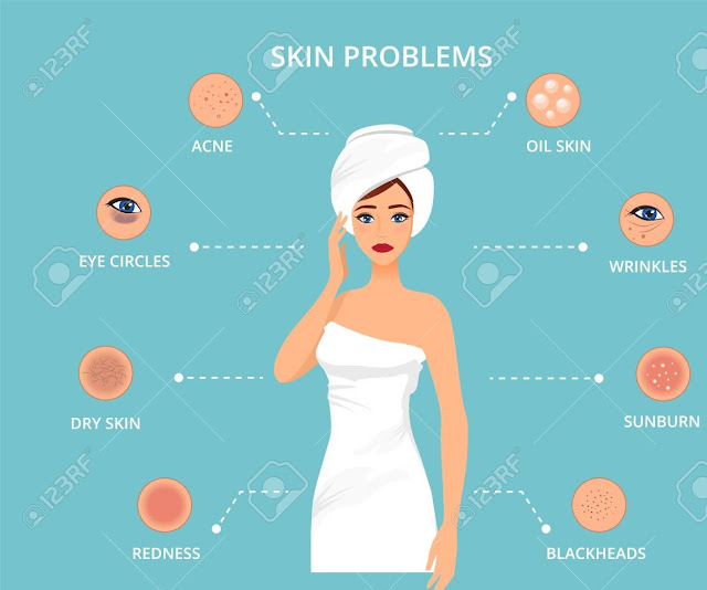 Common Facial Skin Problems