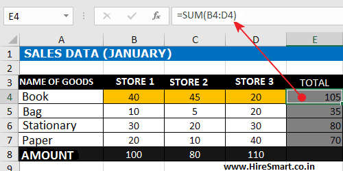 Addition Between Columns Excel Formula With SUM Function