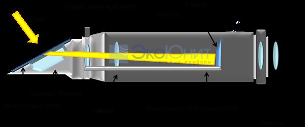 Схема ручного портативного рефрактометра