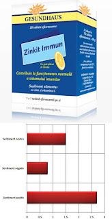 opinii forum zinkit immun compozitie sinergica eficienta