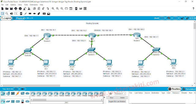 Konfigurasi Routing Dynamic dengan Tiga Router Cisco Packet Tracer