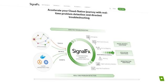 Splunk to acquire Cloud Monitoring Leader SignalFx
