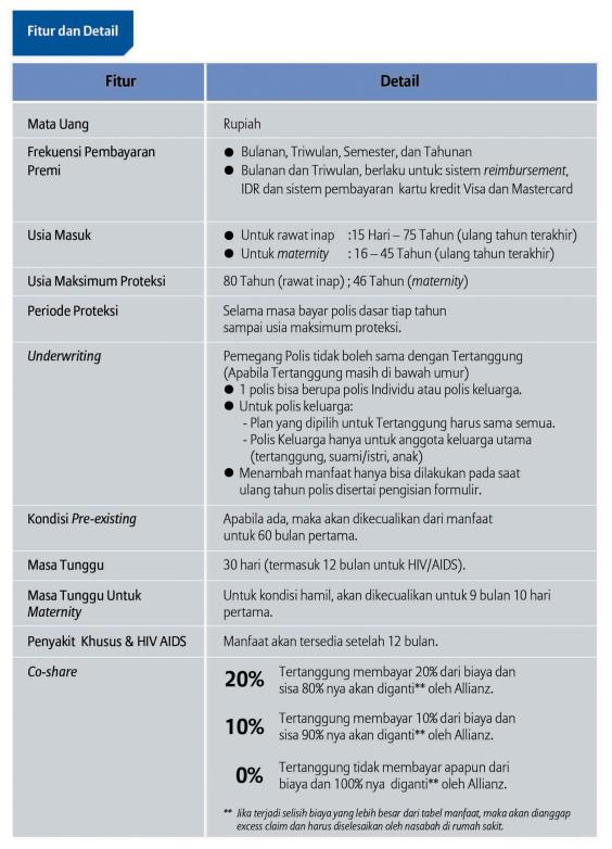 Ketentuan umum, fitur dan detail dari Asuransi Kesehatan Smartmed Premier Allianz