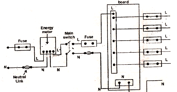 electrical topics: Distribution Board