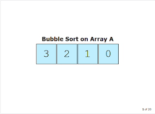 Bubble sort in Java - program to sort integer array