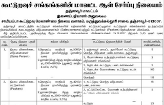 kumbakonam court Result, Exam