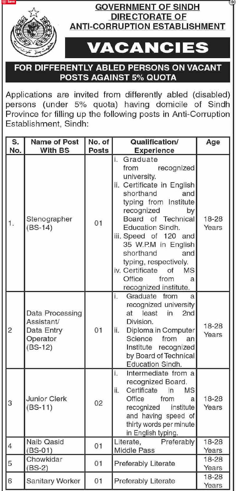 Jobs in Anti-Corruption Establishment Govt of Sindh 2020