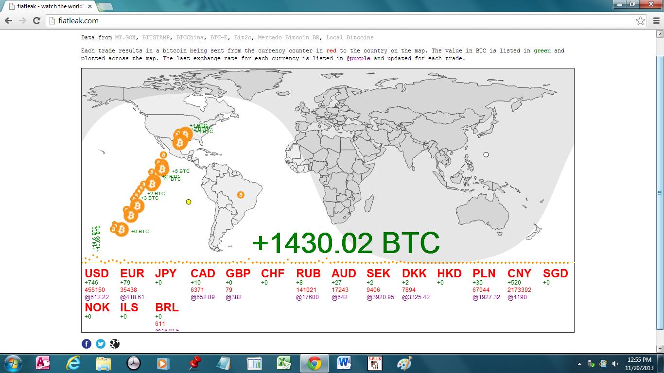 Edi sukarman bitcoin minerals