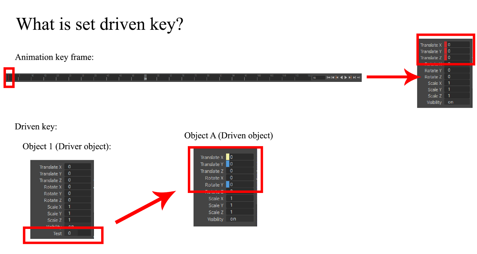 Maya Mirror Driven Key Tool Guide | YunhaoHuo\'s Art Blog at FIEA