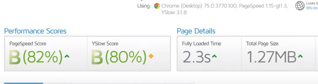 Dreamhost website speed test result using GT Metrix