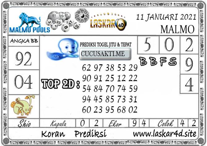 Prediksi Togel MALMO LASKAR4D 11 JANUARI 2021