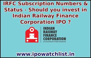 irfc subscription status