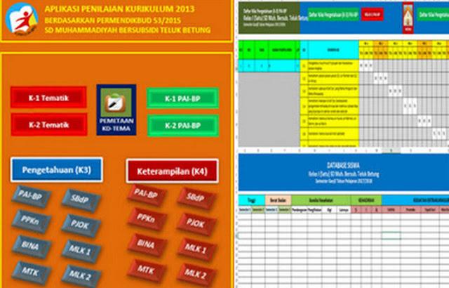 Aplikasi Raport KK 2013 Kelas I, II, IV dan V Revisi Tahun 2017 Final