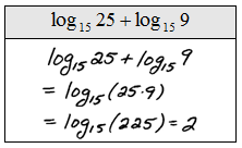 OpenAlgebra.com: Properties of the Logarithm