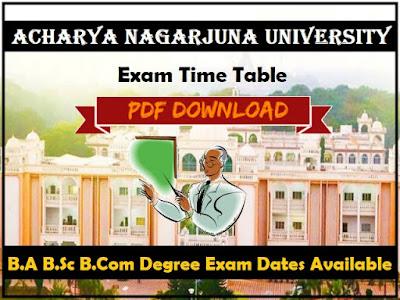 ANU Degree Exam Time Table 2020