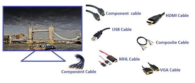 What type of television should you buy, MHL, DLNA, NFC, WIFI, MIMO Bluetooth Technology