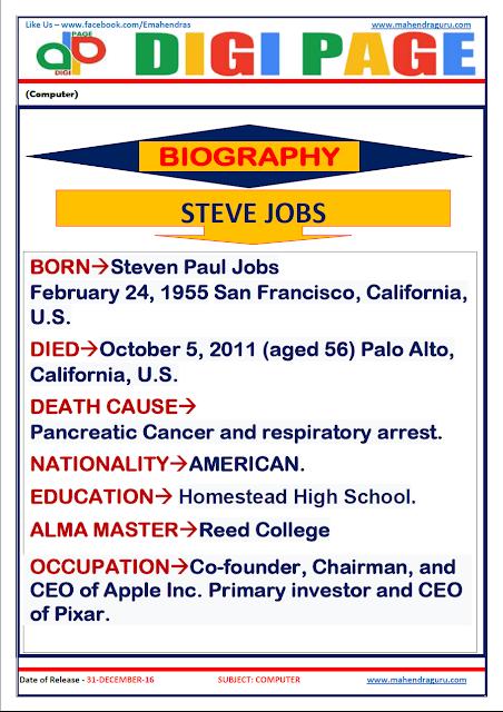 DP   STEVE JOBS   31 - DEC - 16
