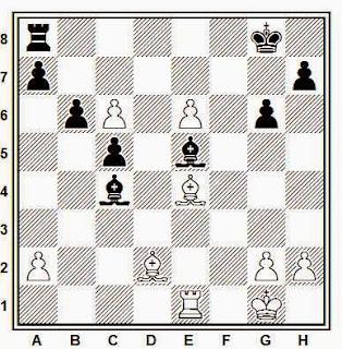 Posición de la partida de ajedrez Grünberg - Gutman (Moscú, 1989)