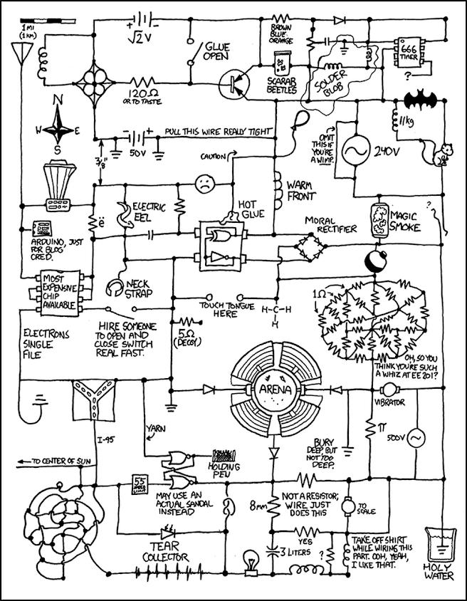 Wiring Diagram - Randall Munroe XKCD