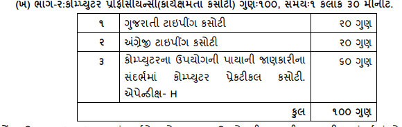 Computer Typing Test Exam Syllabus For Bin Sachivalay Clerk