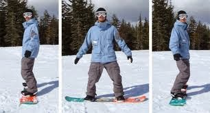 694cdf6f5439 StoreYourBoard Blog  How to Set Your Snowboard Stance
