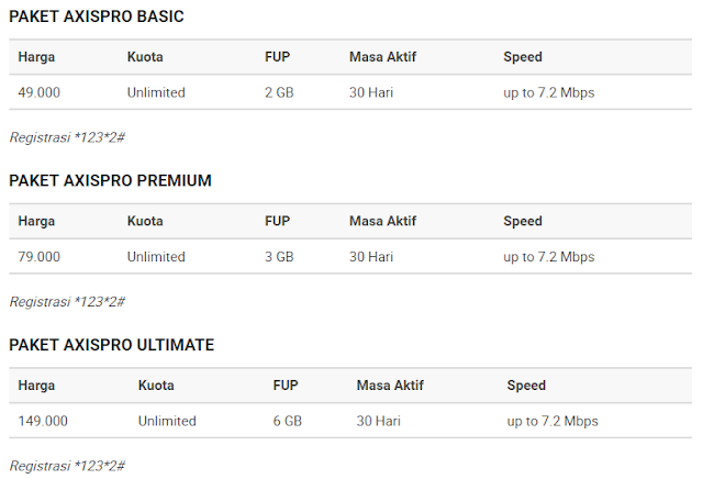 Harga Paket Internet AXIS Paket Internet Unlimited AxisPro