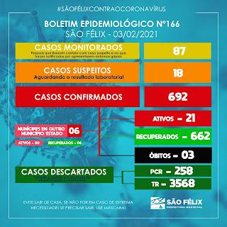 Boletim de São Felix do dia (03)