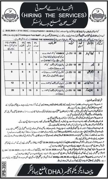 Jobs in Bahawalnagar under Health Department April 2020