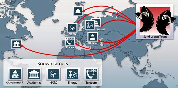 "Microsoft Windows Zero-Day Vulnerability ""CVE-2014-4114"" Used to Hack NATO"
