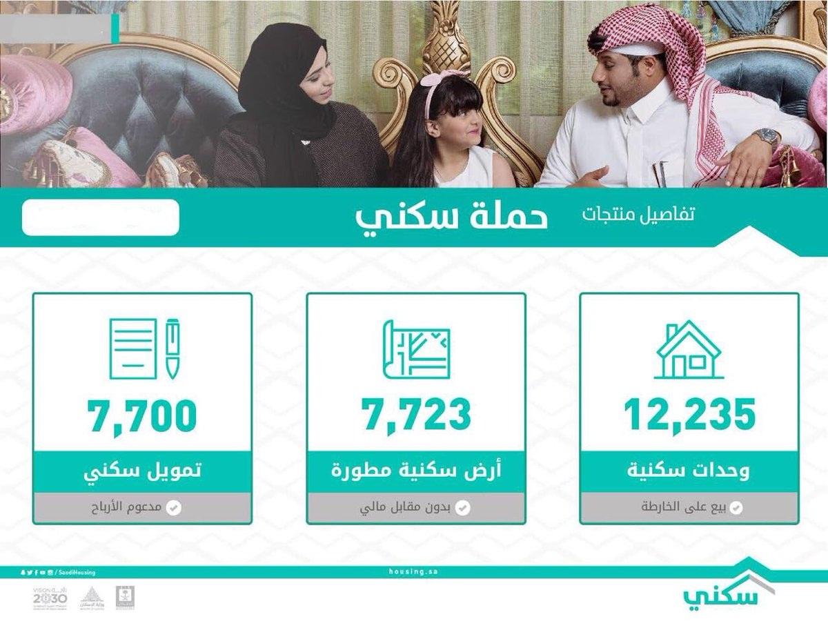 عاجلا .. اسماء المستحقين للدعم السكني 1438 الدفعة السابعة عبر بوابة وزارة الاسكان السعودية