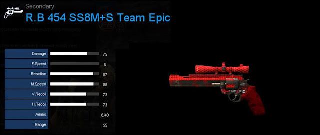 Detail Statistik R.B 454 SS8M+S Team Epic
