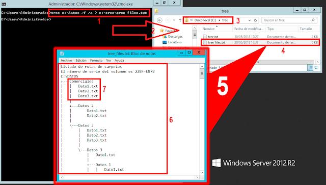 Microsoft Windows CMD: TREE listar Árbol de directorios. - tree c:\datos /f /a > c:\tree\tree_files.txt