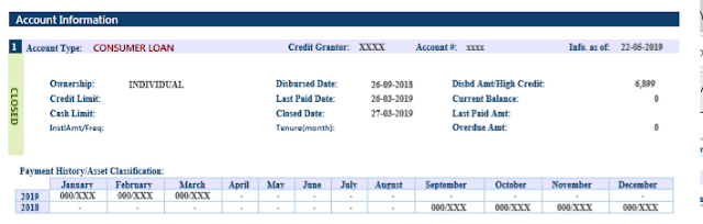 """written off on credit report,Loan written off,suit filed and written-off meaning in hindi,suit filed(wilful default) and written-off meaning in hindi,Persnal Loan WO in Credit Repor , What is a """"closed"""" flag in credit report,Closed in Credit Report,What is Stalled flag in Credit Report, Loan settled in Credit Report, Loan default in Credit Report"""