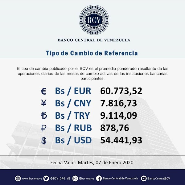 Atención🔵|| El Tipo de Cambio publicado por el BCV es el promedio ponderado de las operaciones de las mesas de cambio de las instituciones bancarias. Al cierre de la jornada del viernes 03-01-2020  y valor para el día martes 7 , los resultados son: