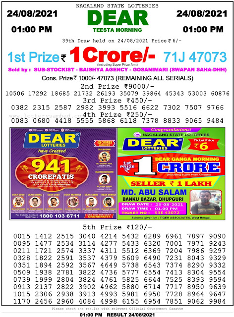 Nagaland State Lottery Result 24.8.2021 - 1pm