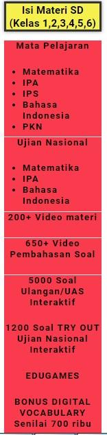 Contoh Video BimbelBee SD Multi Media Pustaka Lebah