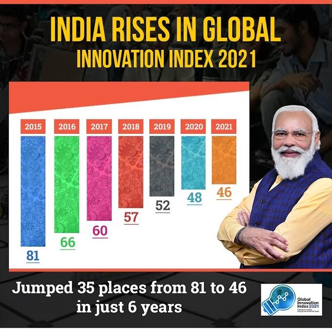 INTERNACIONAL: Índia sobe para 46ª posição no Índice Global de Inovação