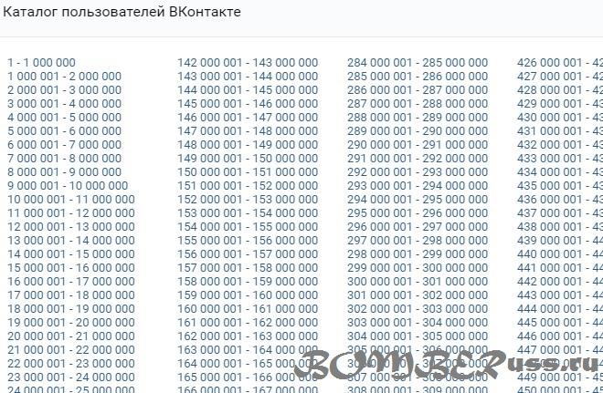 список всех пользователей вконтакте